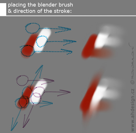 Painter blending basics (Painter X)